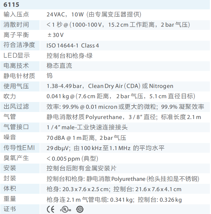 AirForce6115 离子风枪技术参数.png